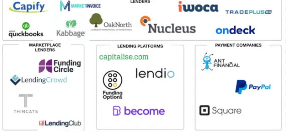 Consumer Lending Companies