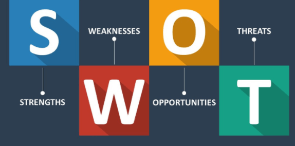 Tesco with Swot